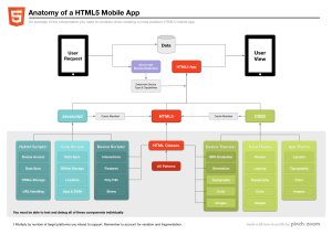anatomy-of-a-html5-mobile-app